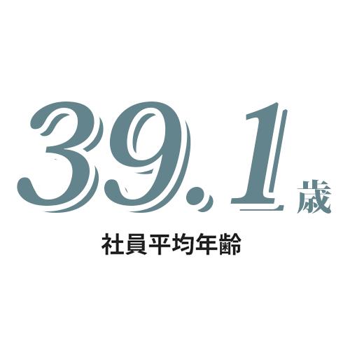 社員平均年齢 39.1歳
